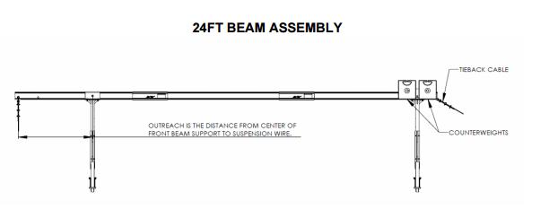 24 ft beam