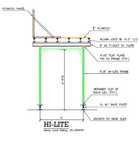 CAD sidewalk drawings hi lite products marr companies lull 1044c-54 wiring diagram at eliteediting.co