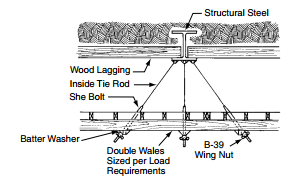 weld angle bracket